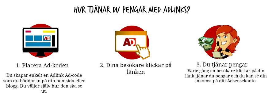 adlinks3